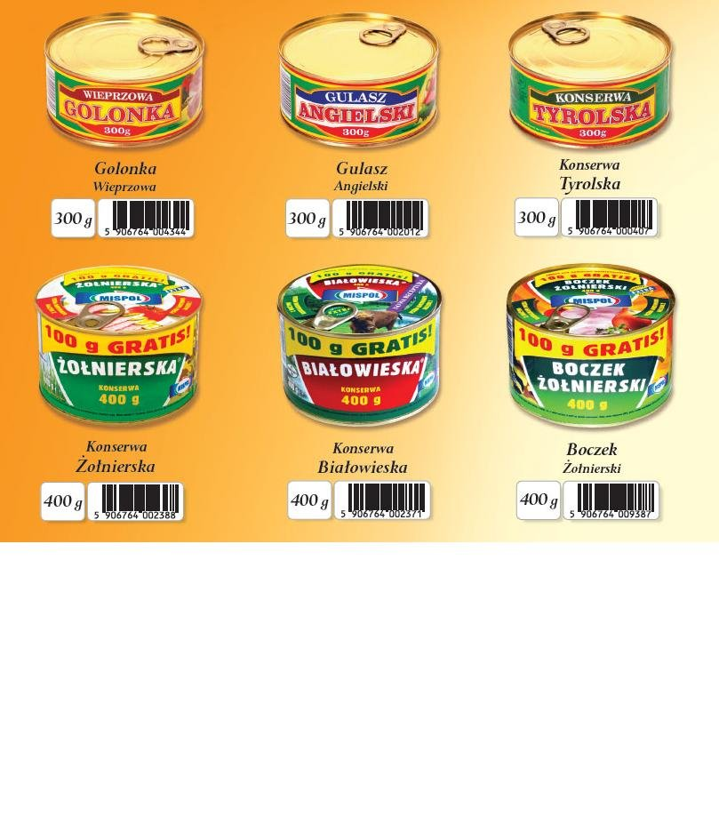 Canned meat, pork, beef, poultry