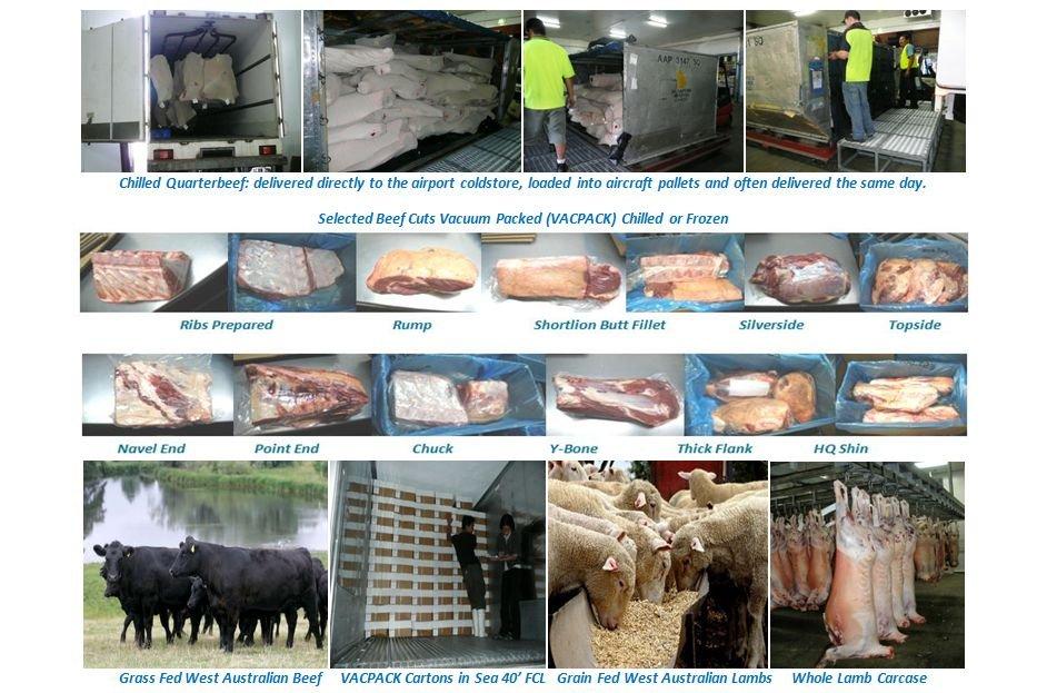 Australian Beef and Lamb (Halal)