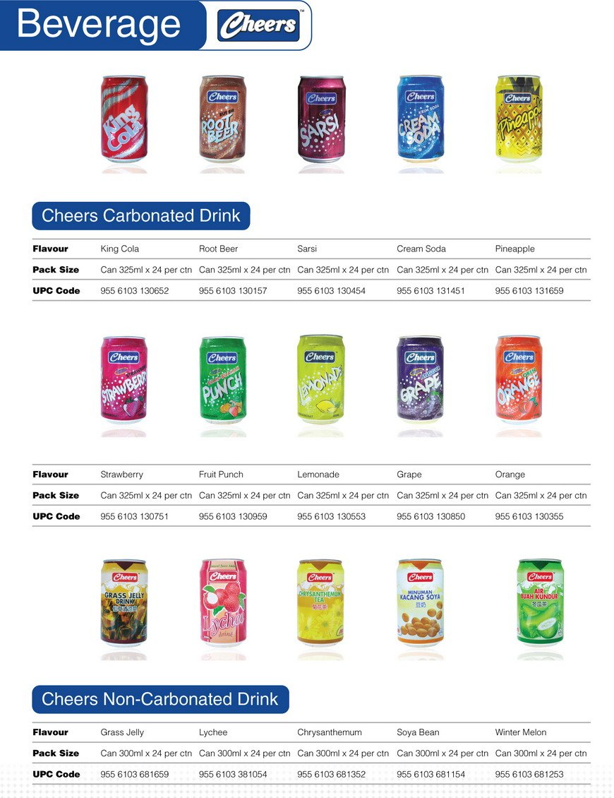market survey of traditional health drinks Energy drinks: health risks and toxicity  caffeinated high-energy drinks targeted at the youth market over the past 10 years, the consumption of caffeinated.