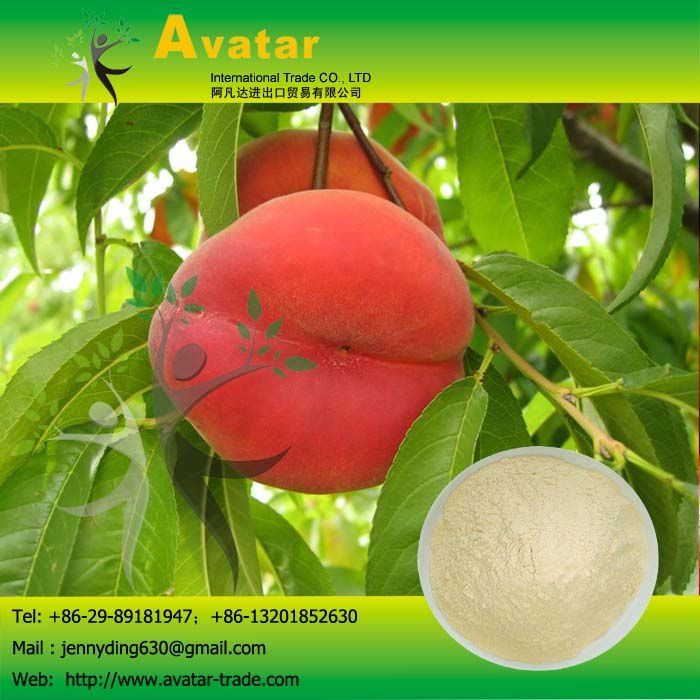 Avt Natural Products Ltd Company Profile
