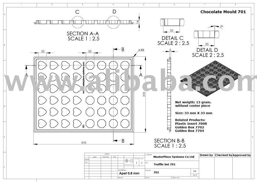 Chocolate Truffles 701 products,Singapore Chocolate Truffles 701 ...