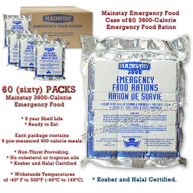 Emergency food bars 3600 calorie products united states for Er food bar 3600 calorie