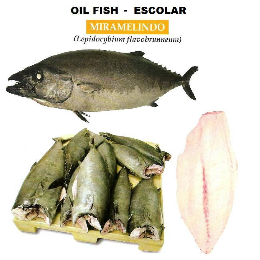 100 of fish labeled 39 tuna 39 is actually a fish that causes for Does fish oil cause diarrhea