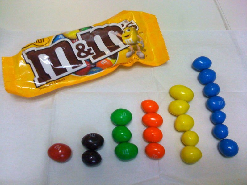Offering Mars M&M's Coated Chocolate Candy T8x48 Peanut Flavor