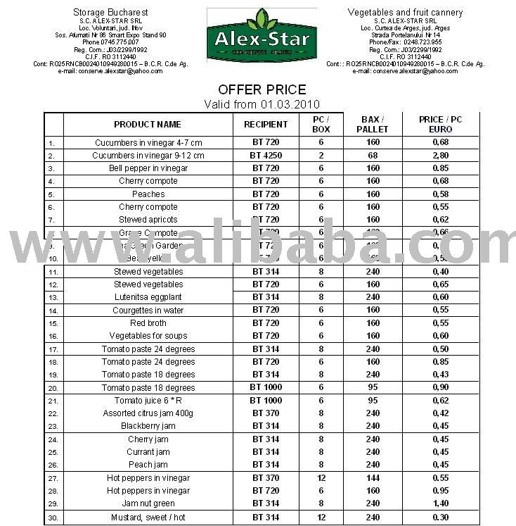 Price List Products Romania Price List Supplier