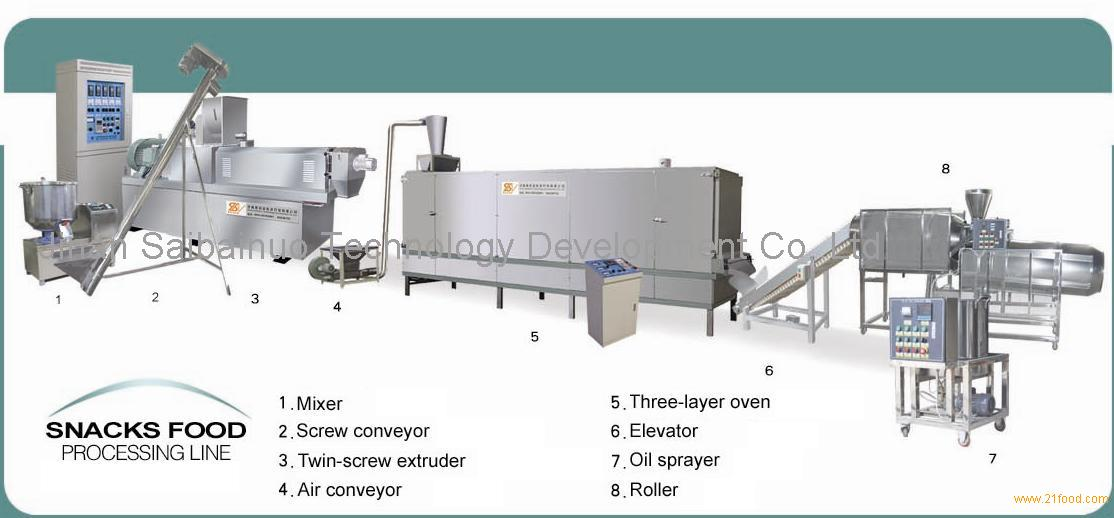 Snack Food Production Line Products China Snack Food