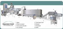 Snack foods processing plant