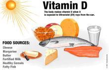 Vitamin D3 Oil Food Grade