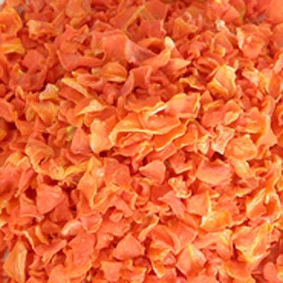 Indoor Fruit Plants Fresh Flowers and Indoor Plants: Total Posts7252 Reward Pointsjoined ...